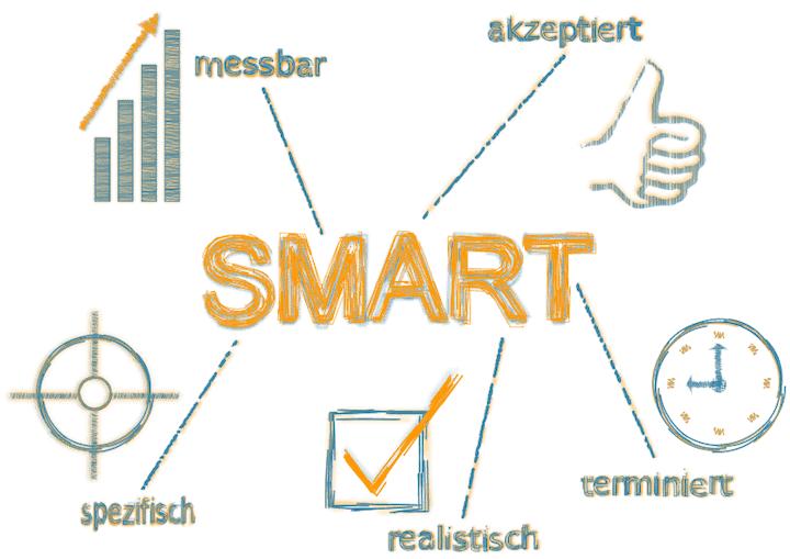 5 Kriterien der SMART Methode