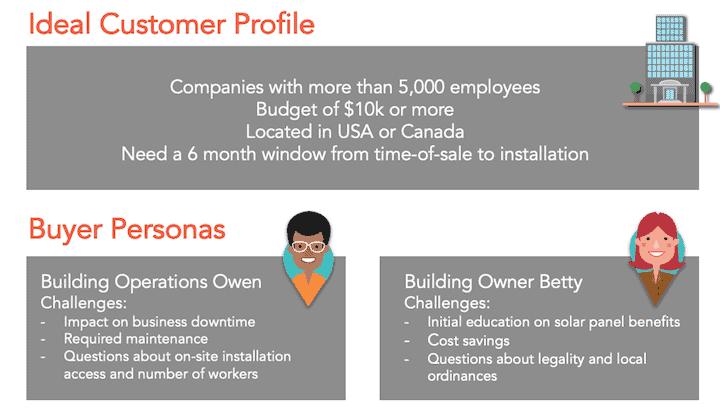 Ideal Customer Profile & Buyer Personas